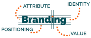 case-study-branding